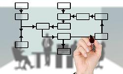 Por que precisamos melhorar nossos processos de gestão?